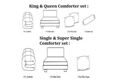 Essina 100% Cotton 620TC Cadar Fitted Bedsheet set Comforter Queen - SASHA ( fit maximum 40cm High Mattress)