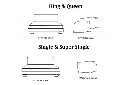 Essina Kids Cartoon Children Fitted Bed Sheet with Pillow Case Cadar King / Queen / Super Single Bambino Collection
